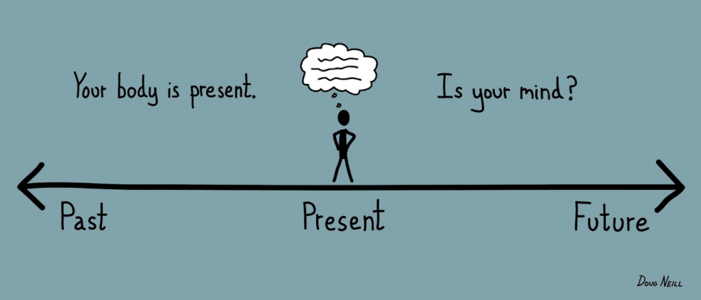 Past, Present and future - mindfulness